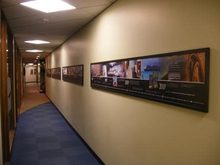 Holland America visual Time Line